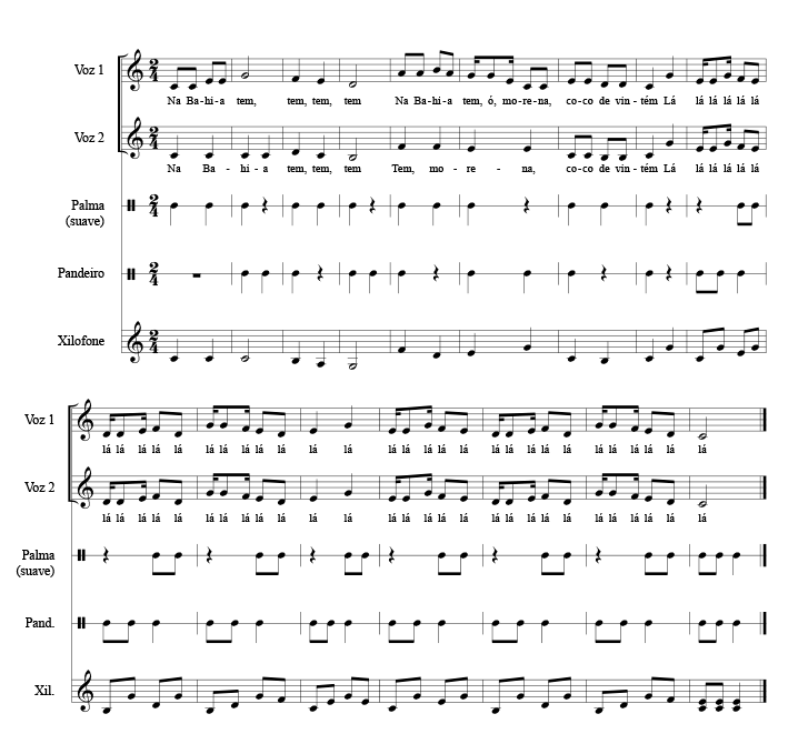 Partitura da música: Na Bahia tem