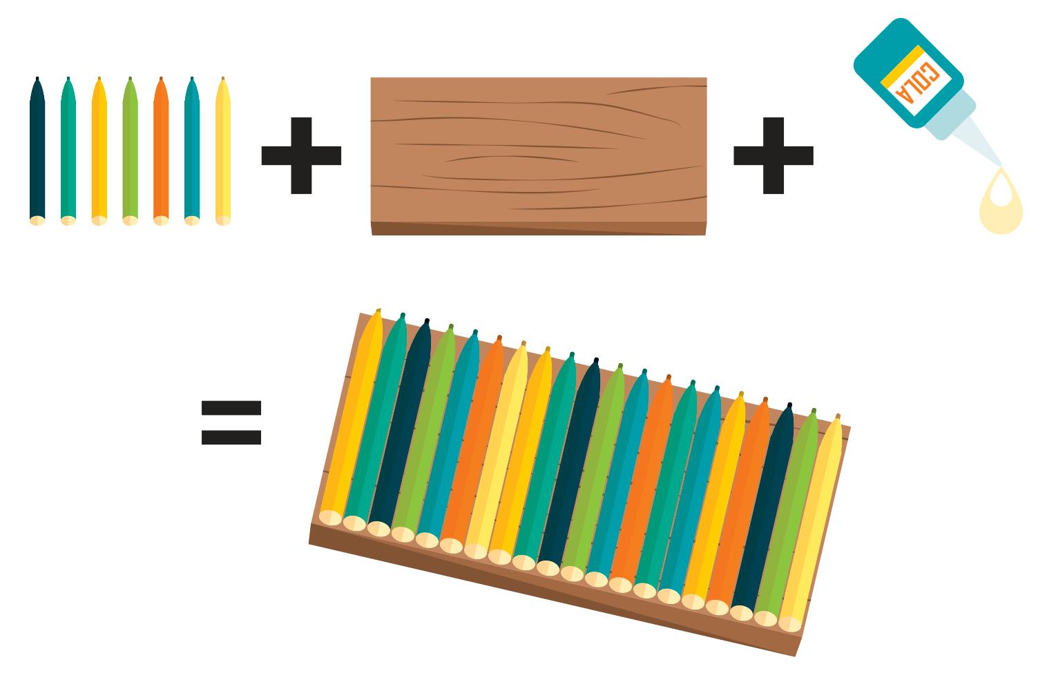 ilustração dos materiais necessários para a confecção do reco-reco, sendo lápis colorido, tábua de madeira e cola, seguida de imagem ilustrando o instrumento montado.