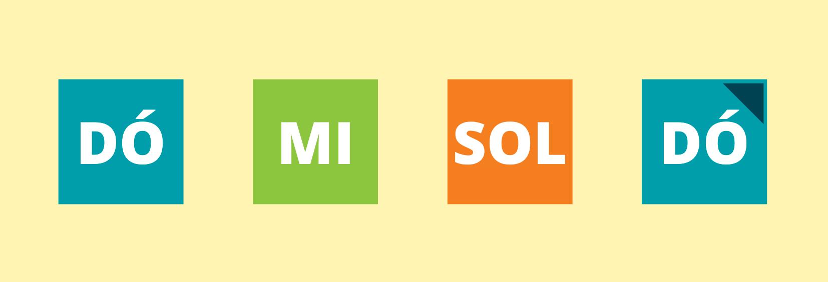 ilustração de quatro quadrados coloridos, onde em cada um dele está contido uma nota musical, na seguinte ordem: DÓ, MI, SOL e DÓ
