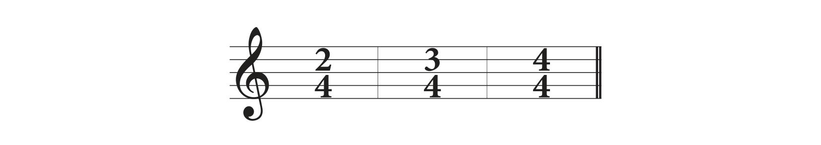 ilustração de clave de sol com marcações de dois quartos, três quartos e quatro quartos.