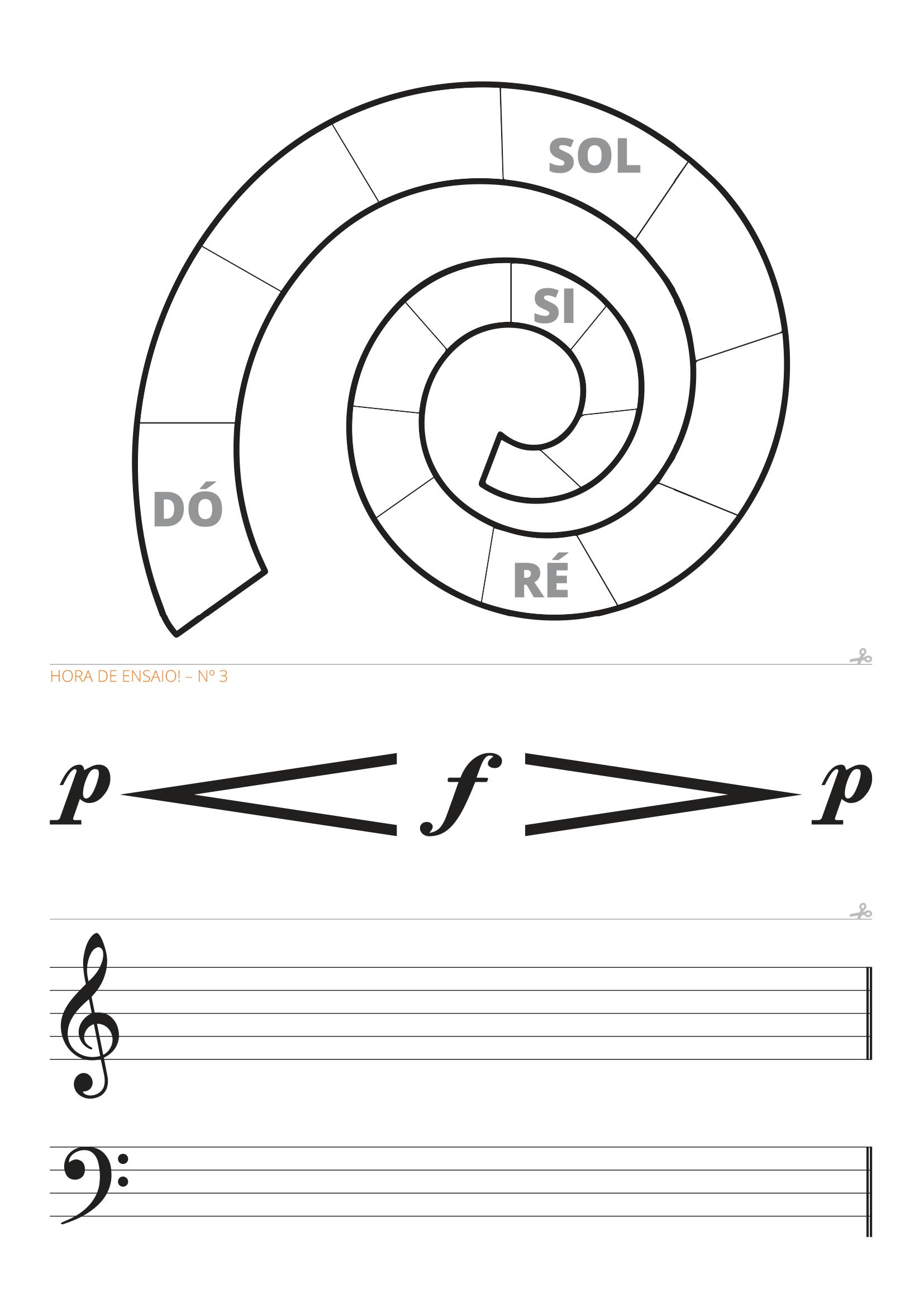Exercícios para entender sobre pautas musicais