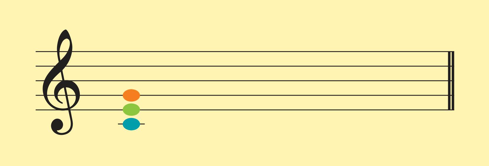 Ilustração de clave de SOL com marcação de notas