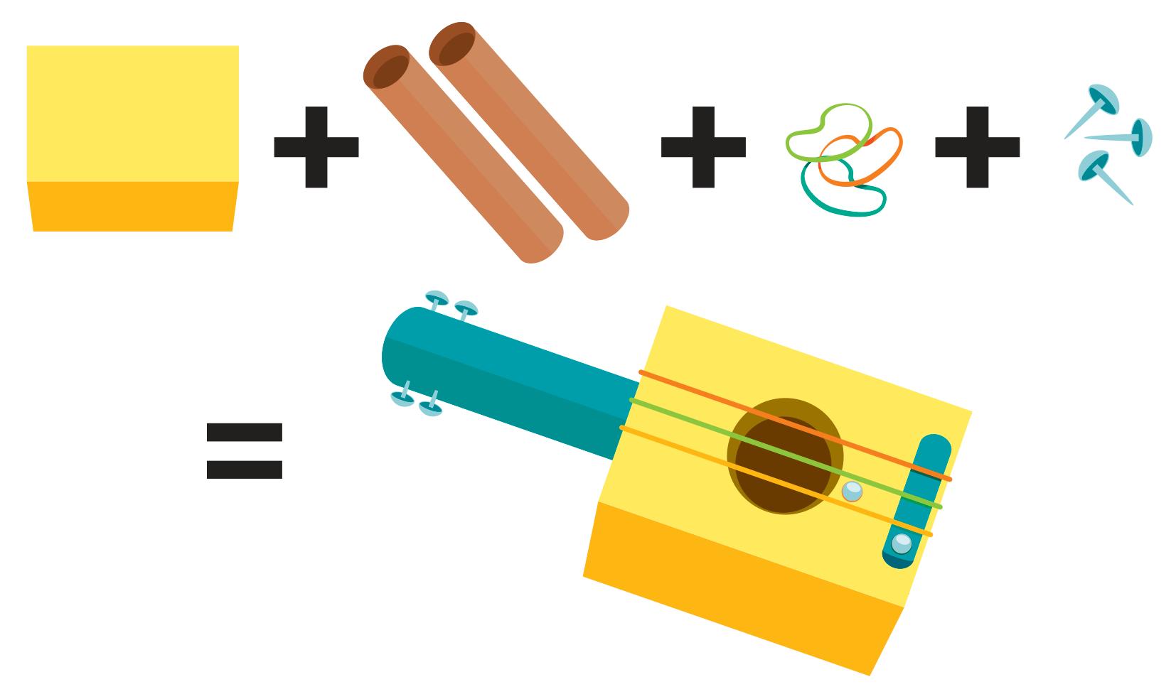ilustração dos materiais necessários para a confecção do ukulele, sendo caixa e rolos de papelão, elásticos e tachinhas, seguido de imagem ilustrando o instrumento montado.